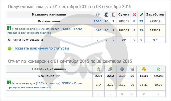 2015-09-08_22-12-46.snagproj.png