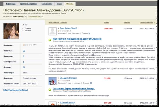 2014 03 23 20 21 59 Пошаговый алгоритм заработка 50.000 руб./месяц